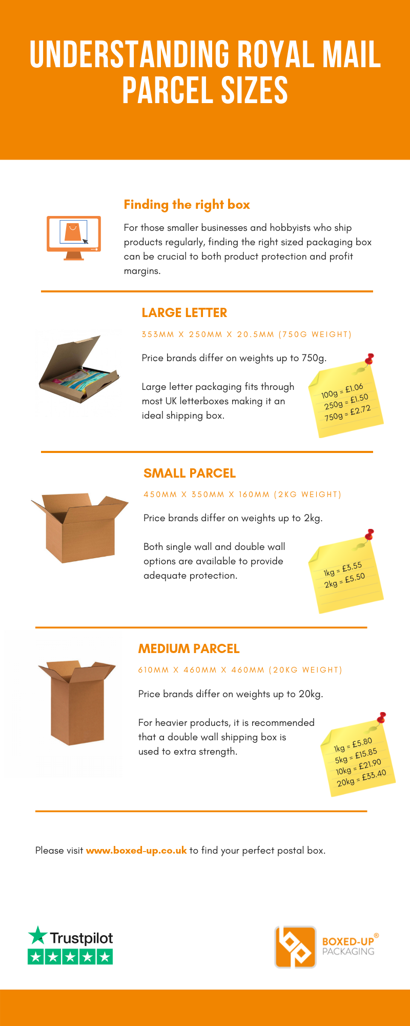 Understanding Royal Mail Parcel Sizes (infographic)